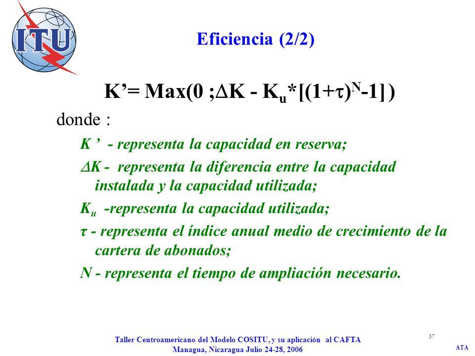 K'= Max(0 ;K - Ku*[(1+)N-1] )